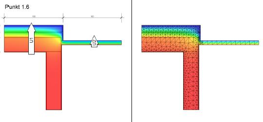 Schematische Darstellung der Wärmeverteilung am Fensterrahmen